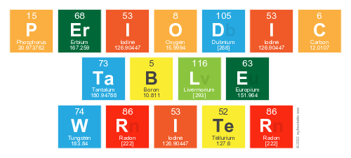 pdf png - Periodic Table Name Maker