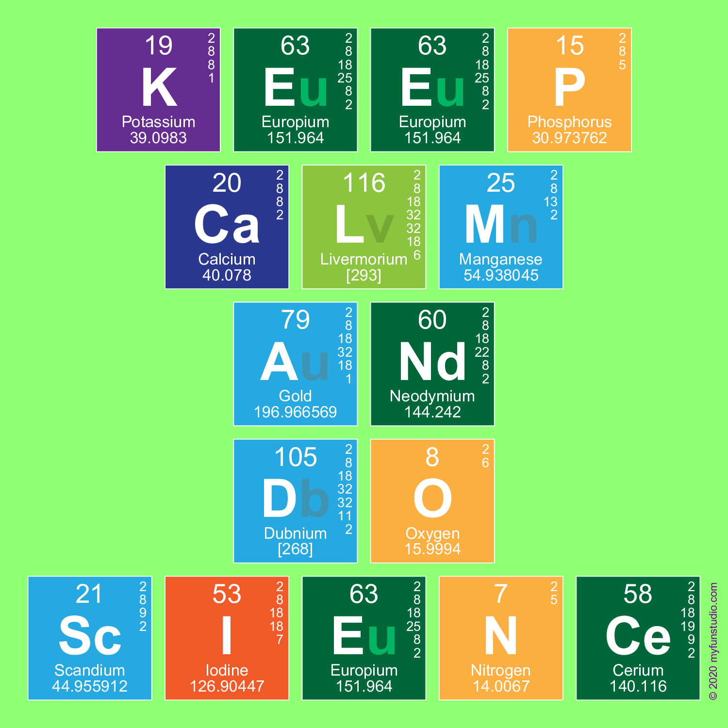 Periodic Table Keep Calm