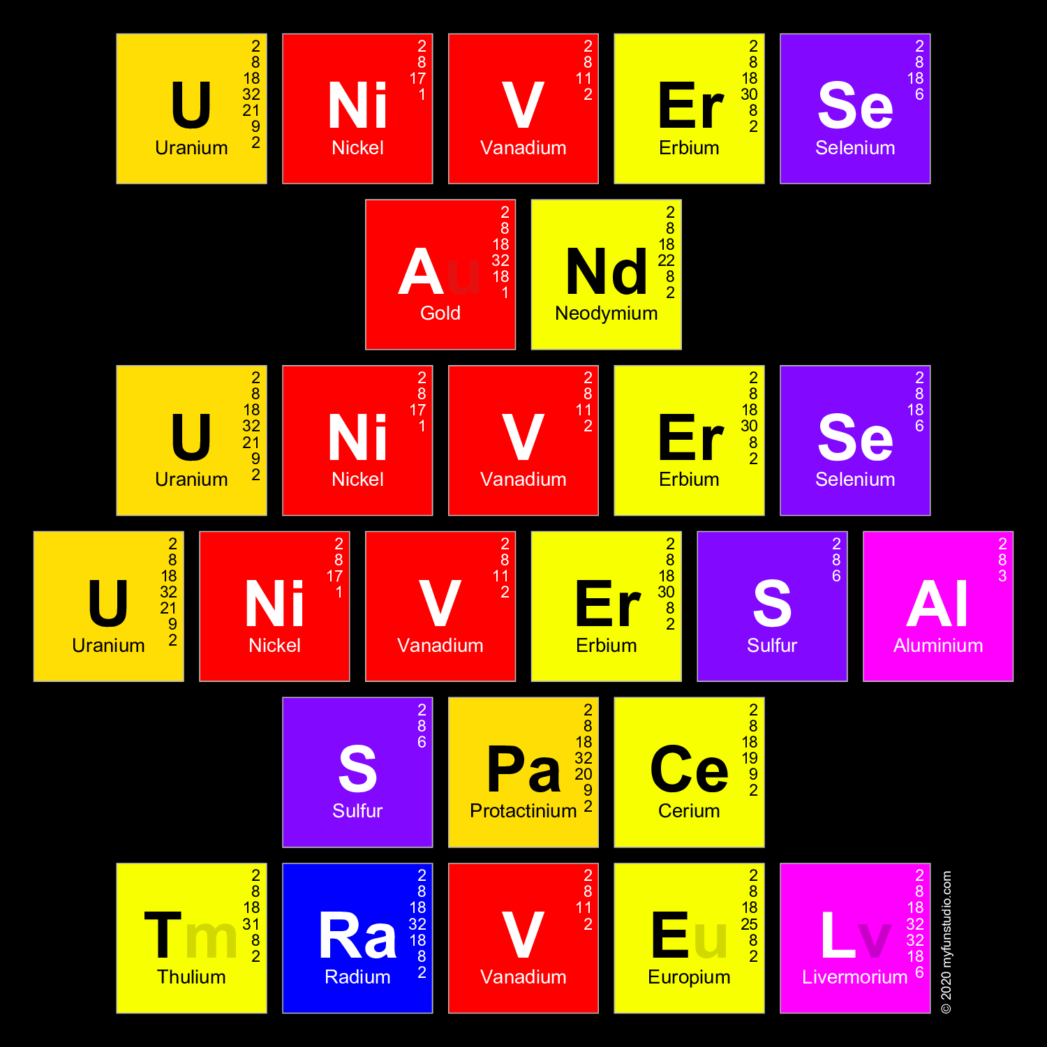 Steven universe elements of the periodic table writer my fun png gamestrikefo Choice Image