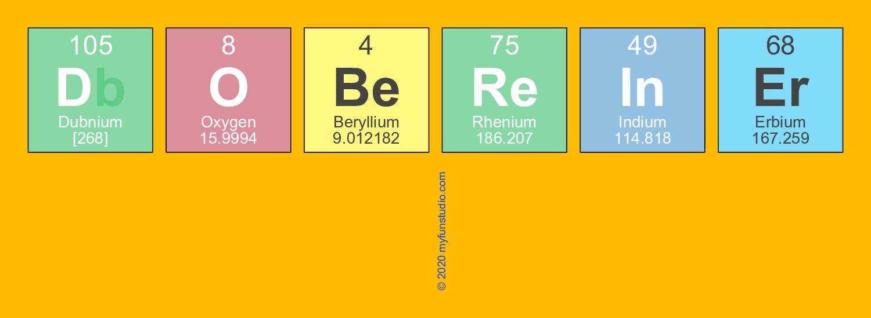 Dobereiner elements of the periodic table writer my fun studio dobereiner gamestrikefo Images
