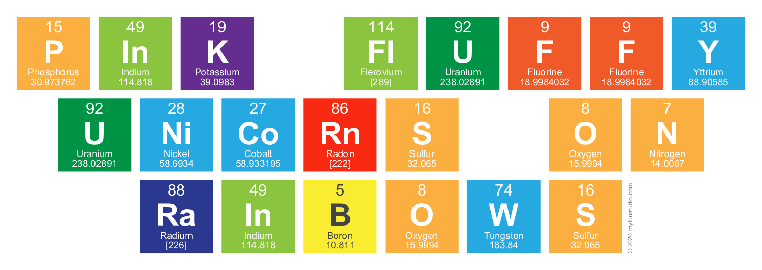 Pink fluffy unicorns on rainbows elements of the periodic table png gamestrikefo Gallery
