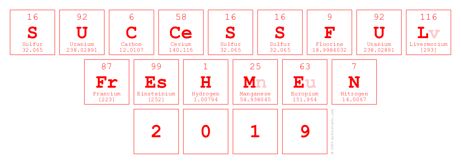 Successful freshmen 2019 elements of the periodic table writer png gamestrikefo Gallery