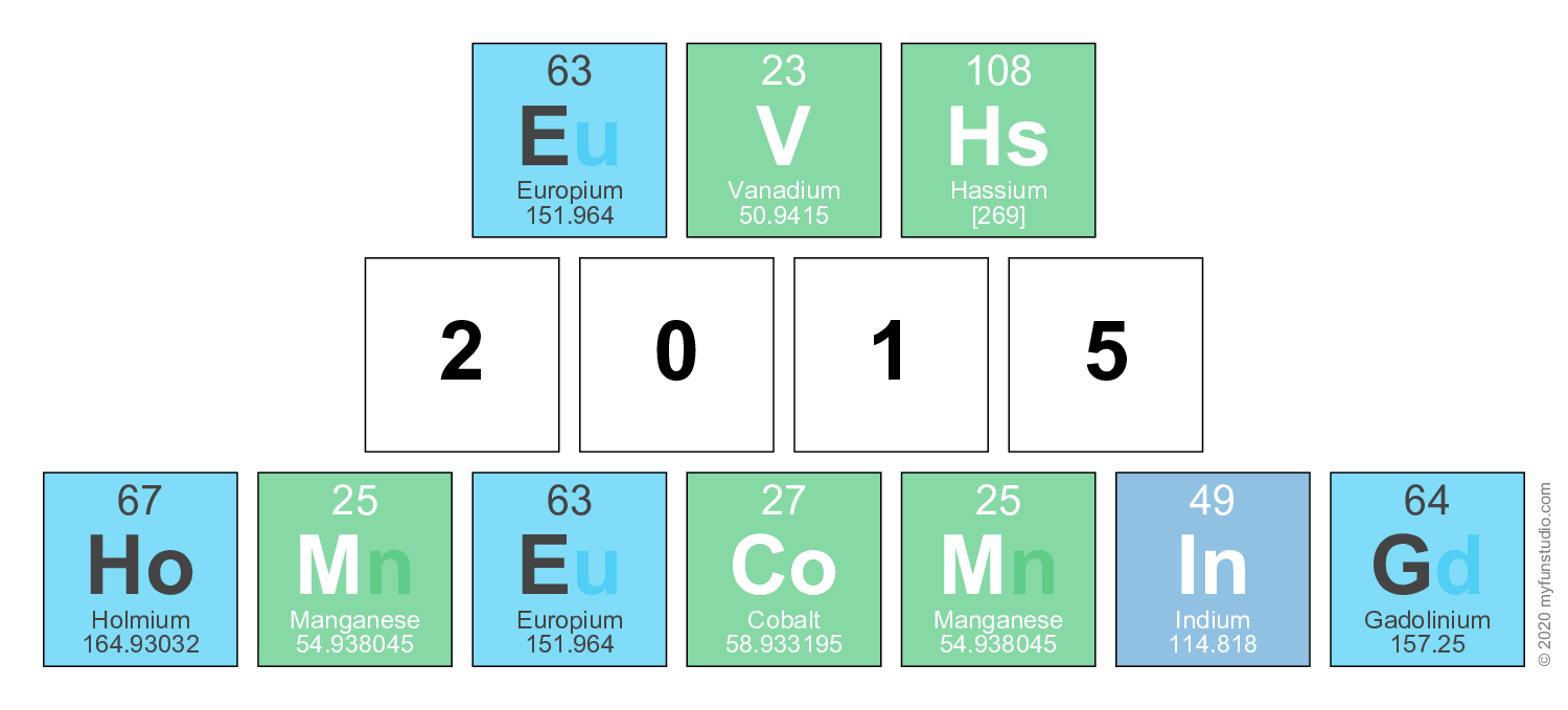Evhs 2015 homecoming elements of the periodic table writer png gamestrikefo Gallery