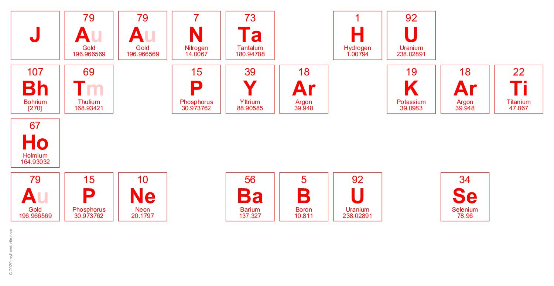 Babu Se Elements Of The Periodic Table Writer My Fun Studio