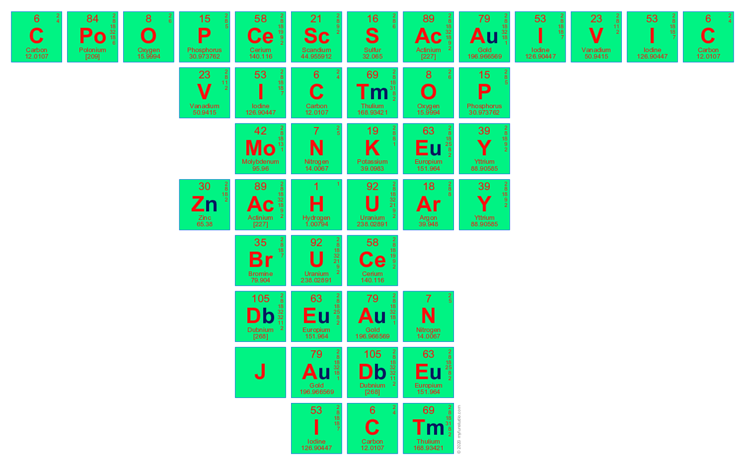 Gg elements of the periodic table writer my fun studio cpoopcescsacaivic victop monkey zachuary bruce dean gamestrikefo Gallery