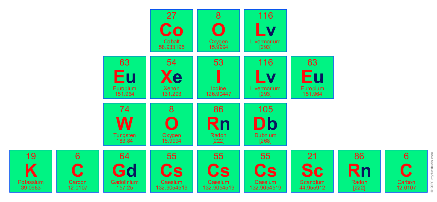 Gg elements of the periodic table writer my fun studio cool exile word kcgcscscsscrc gamestrikefo Gallery