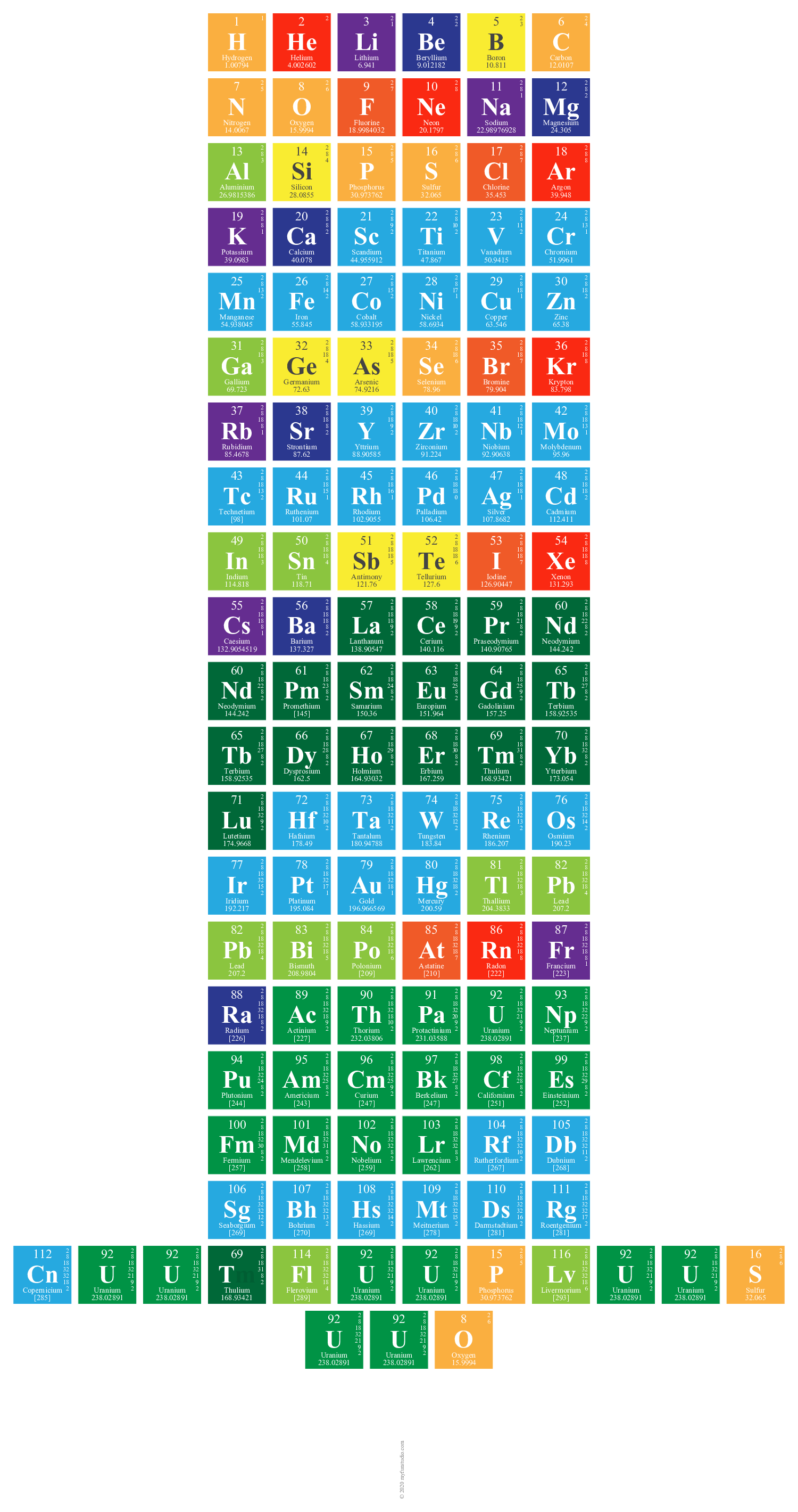 39 1 118 elements 39 elements of the periodic table writer for 118 periodic table