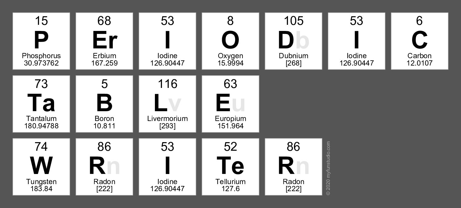 Cl Elements Of The Periodic Table Writer My Fun Studio