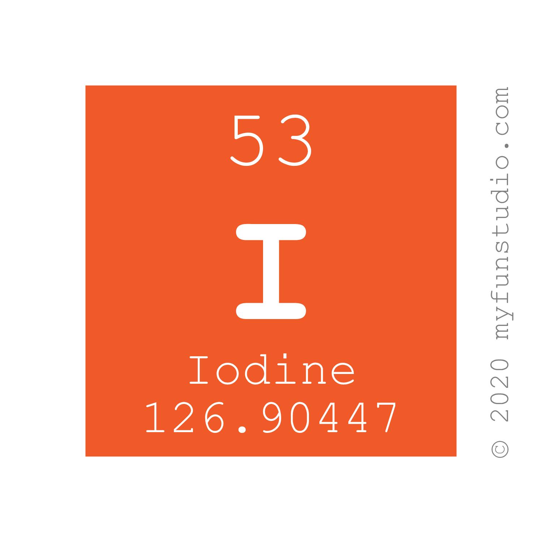 Iodine Elements Of The Periodic Table Writer My Fun Studio