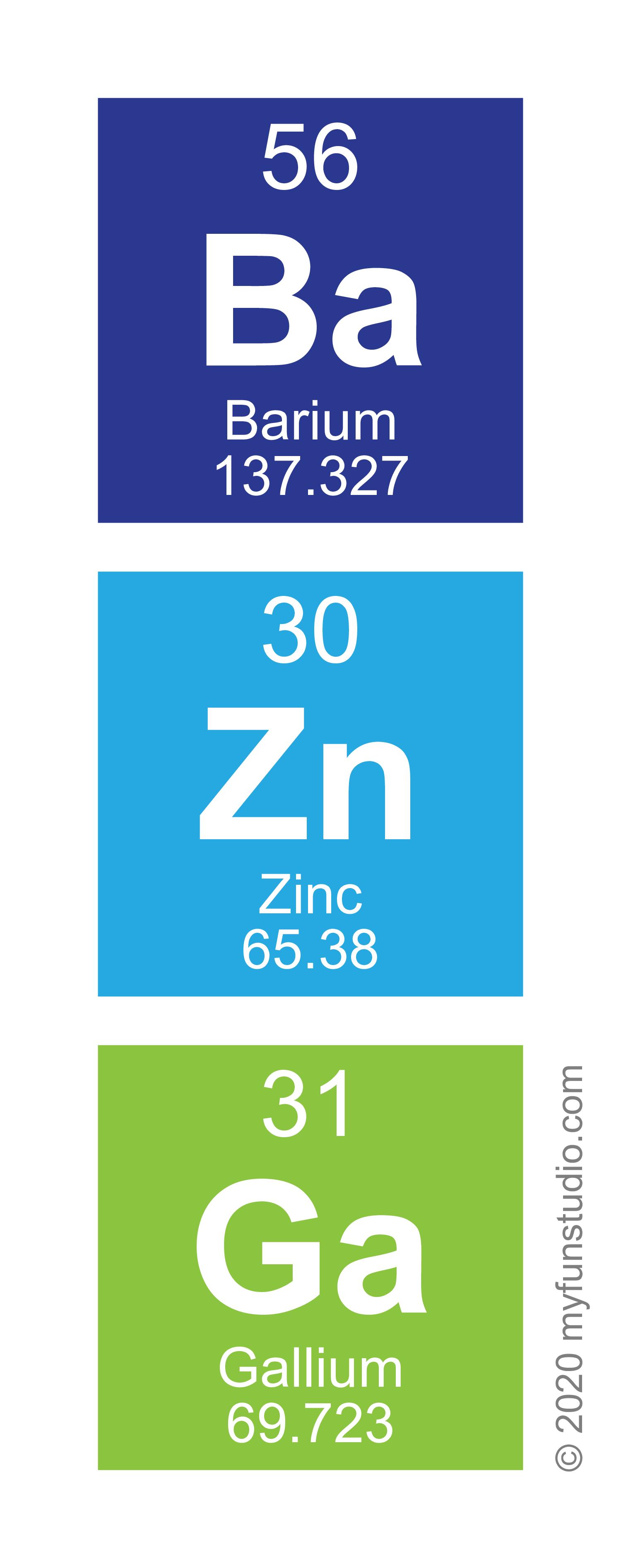 Bazinga elements of the periodic table writer my fun studio ba zn ga gamestrikefo Gallery