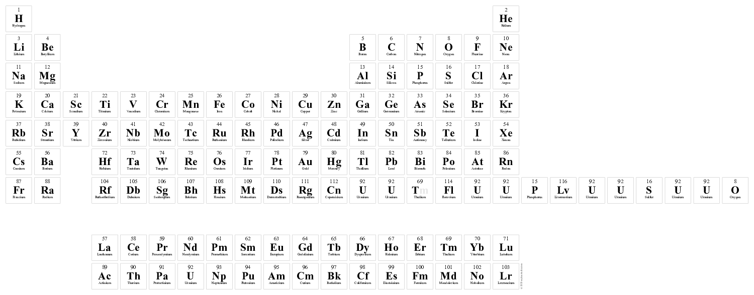 The periodic table lessons tes teach black and white periodic table of the elements39 elements of urtaz Image collections
