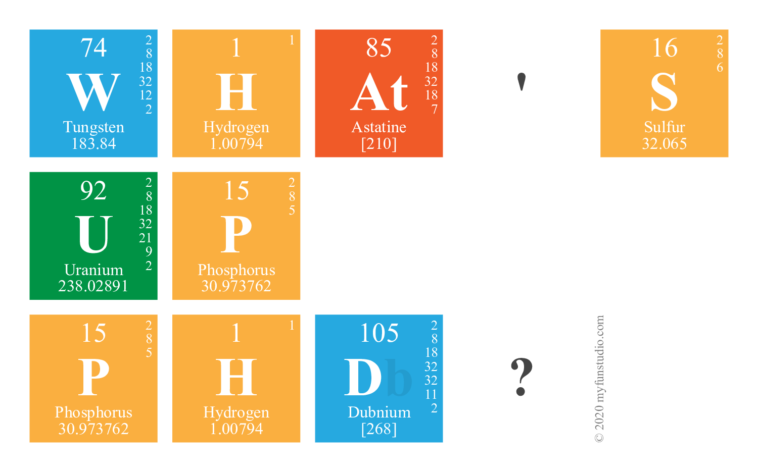 Whats up phd elements of the periodic table writer my fun png gamestrikefo Gallery