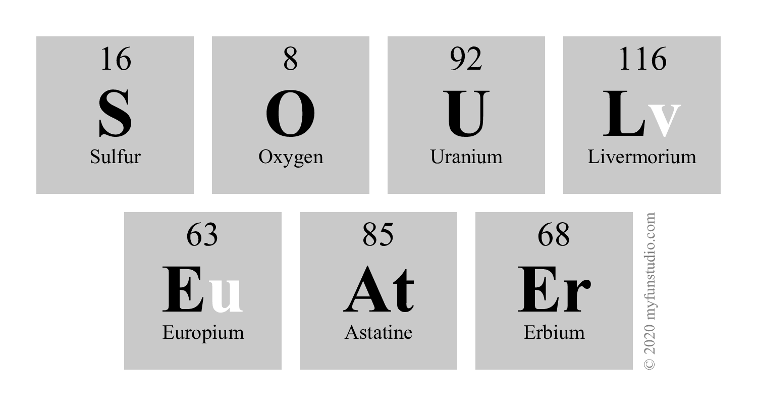 Soul eater elements of the periodic table writer my fun studio png gamestrikefo Gallery
