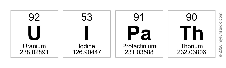 Remarkable uranium periodic table model ideas best image engine periodic table periodic table uranium 238 periodic table of urtaz Image collections