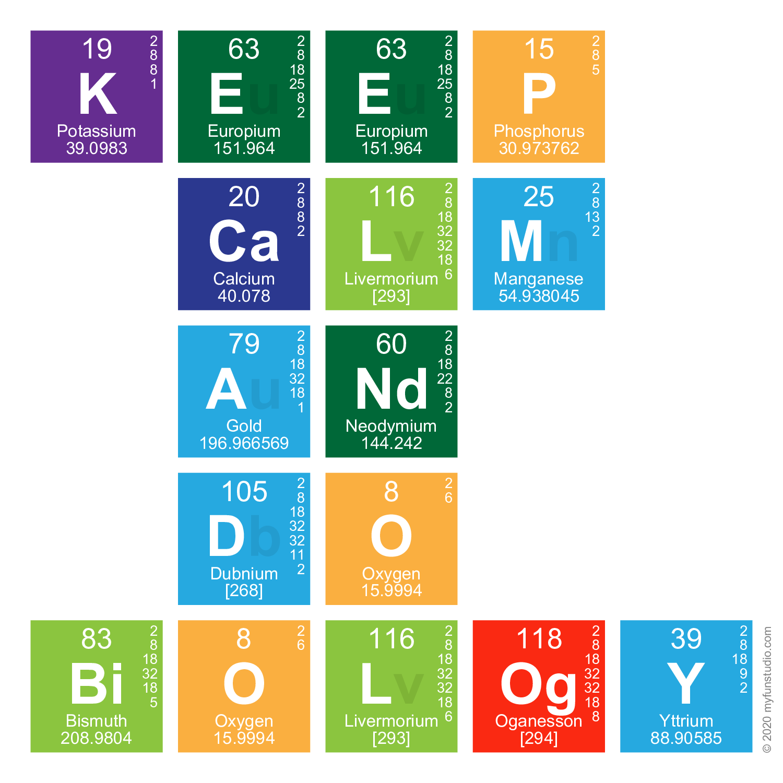 Ap bio elements of the periodic table writer my fun studio png gamestrikefo Gallery