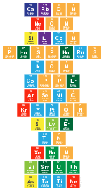 CaRbON