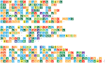 Write Your Own Text Using  The Chemical Elements Of  The Periodic Table And  Download As Free* PDF Or  PNG. From Your Name To  Anything Else You Like!  Check Out The Gallery For Some  Creations By Our Visitors.  A Very Simple Algorithm Is  Used To Automatically Select  Symbols: (bath Becomes BaTh),  Add A