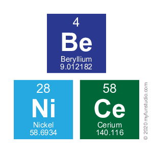 Be nice elements of the periodic table writer my fun studio be nice urtaz Images
