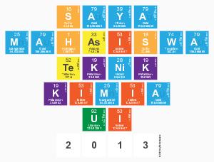 Teknik kimia elements of the periodic table writer my fun studio saya mahasiswa teknik kimia ui 2013 urtaz Images