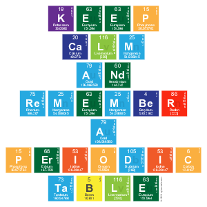 keep calm and remember a periodic table - Periodic Table How To Remember