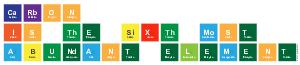 Carbon  Is The Sixth Most  Abundant Element