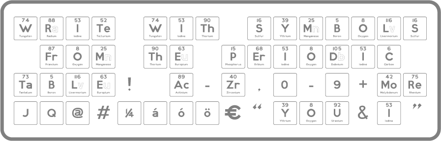 Download myfunstudios periodic table font ttf for use on pc and periodic table font urtaz Image collections